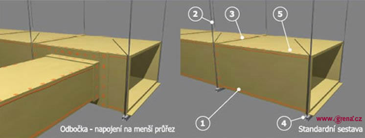 Heat Duct Supports : Grena en smoke and heat duct
