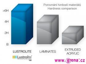 Porovnání tvrdosti materiálů